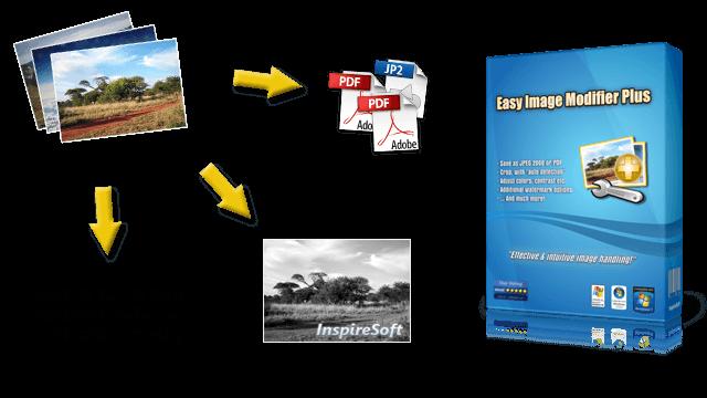 Teaser of Easy Image Modifier Plus